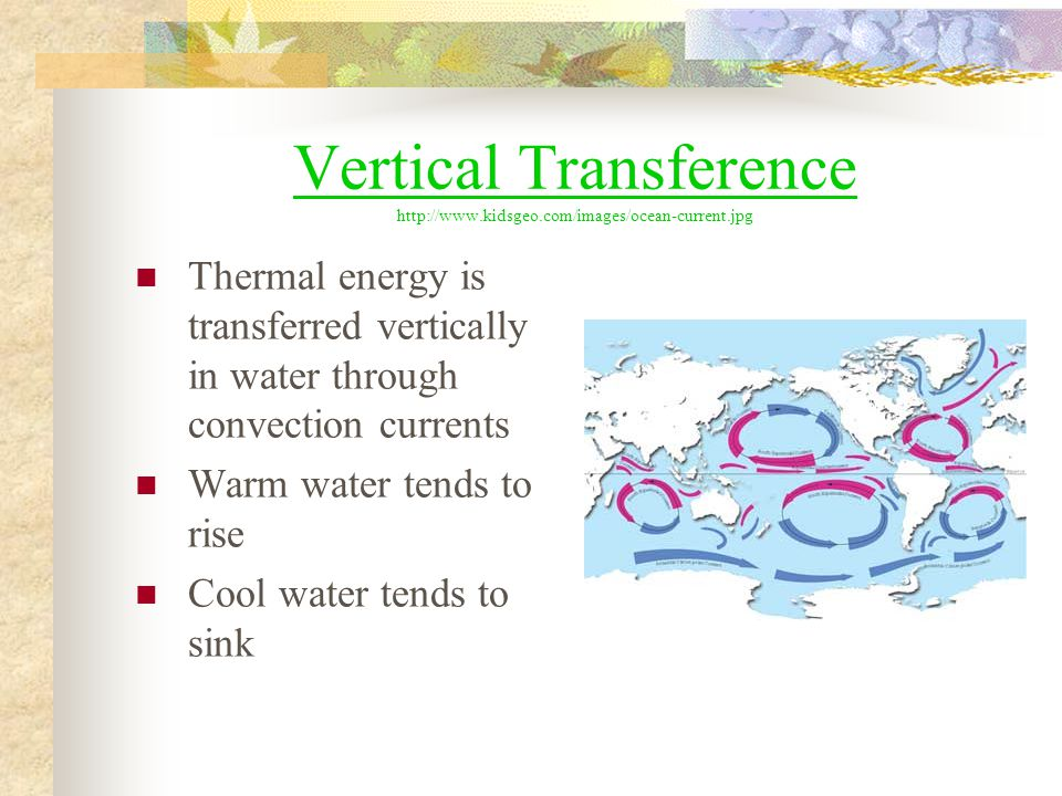 Vertical Transference http://www.kidsgeo.com/images/ocean-current.jpg
