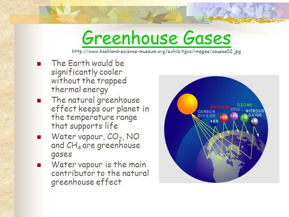 Greenhouse Gases http://www. koshland-science-museum