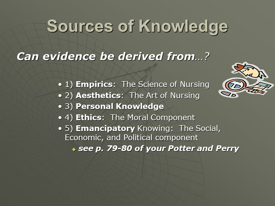Sources of Knowledge Can evidence be derived from…