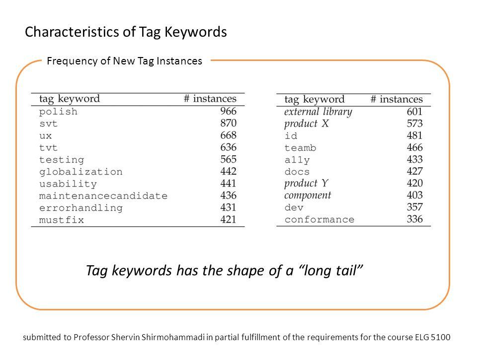 Characteristics of Tag Keywords