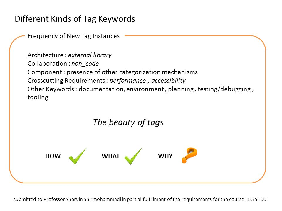 Different Kinds of Tag Keywords