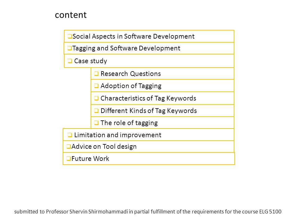 content Social Aspects in Software Development