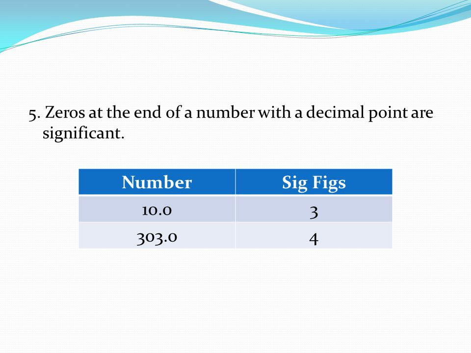 5. Zeros at the end of a number with a decimal point are significant.