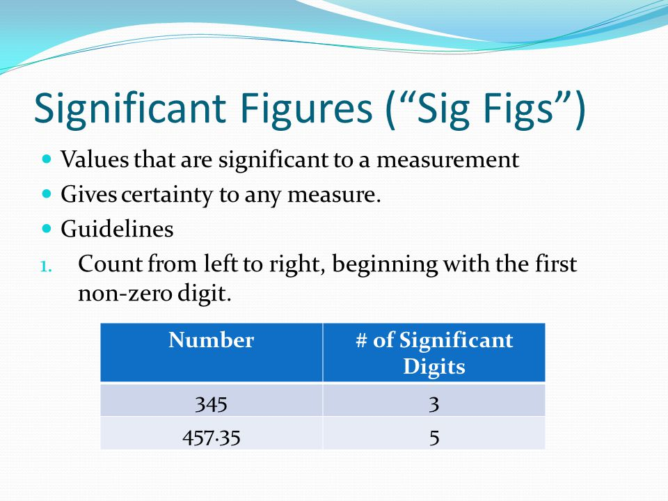 Significant Figures ( Sig Figs )