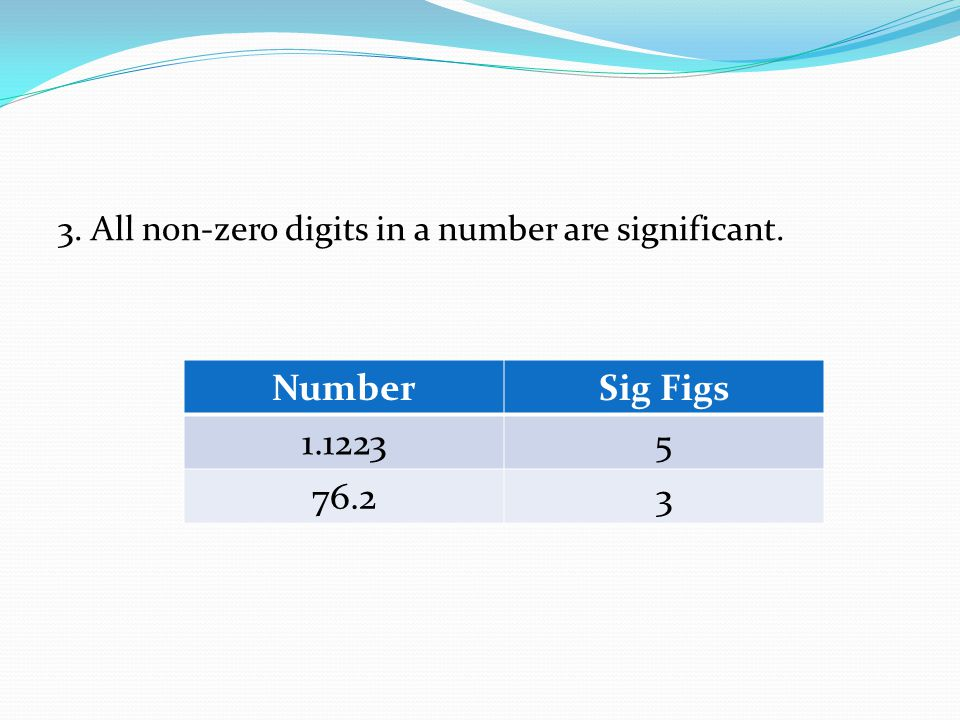 3. All non-zero digits in a number are significant.