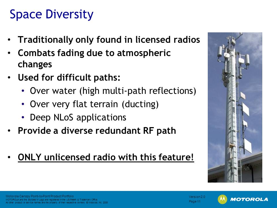 Space Diversity Traditionally only found in licensed radios