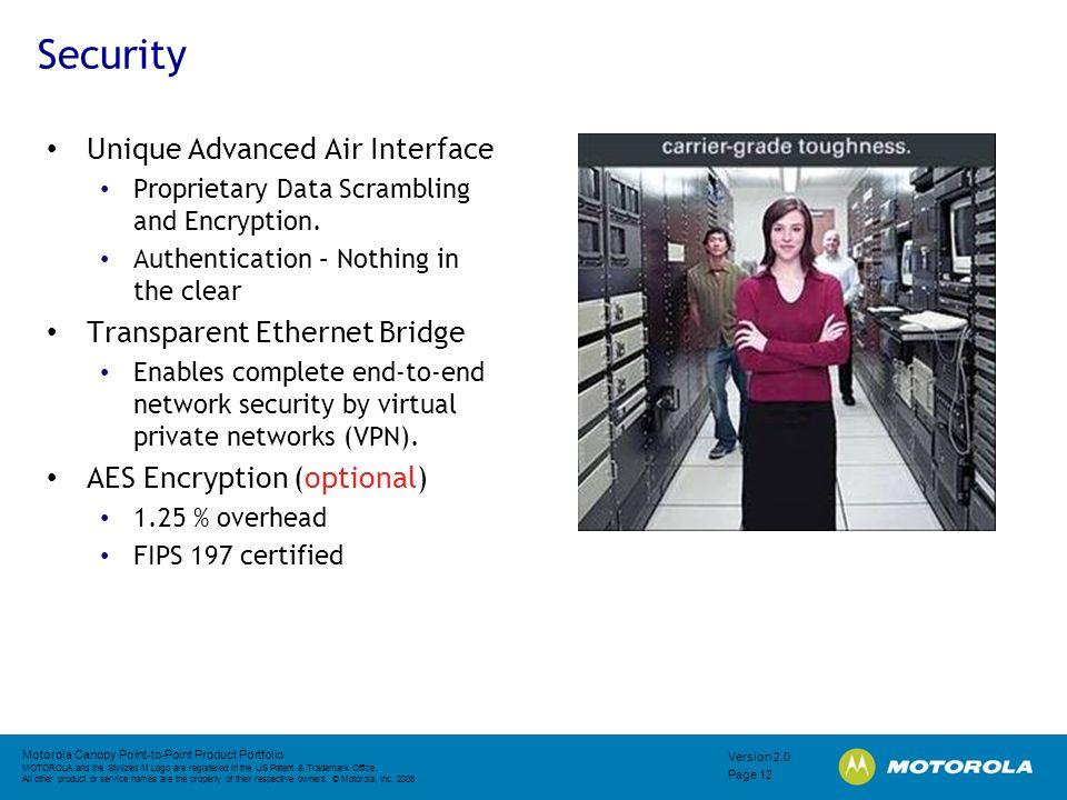 Security Unique Advanced Air Interface Transparent Ethernet Bridge