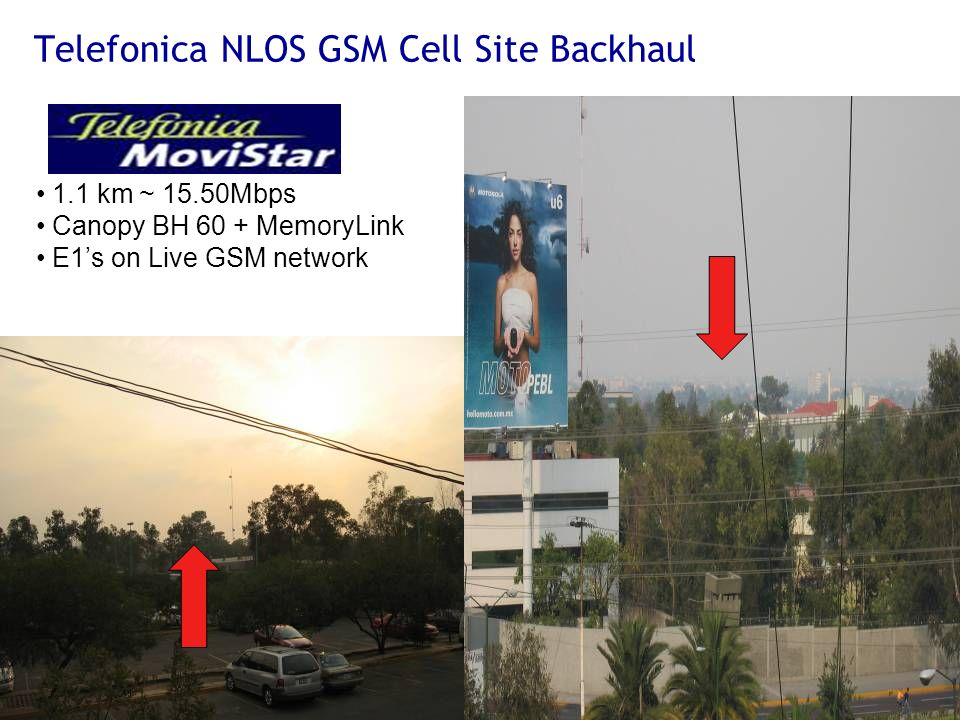 Telefonica NLOS GSM Cell Site Backhaul