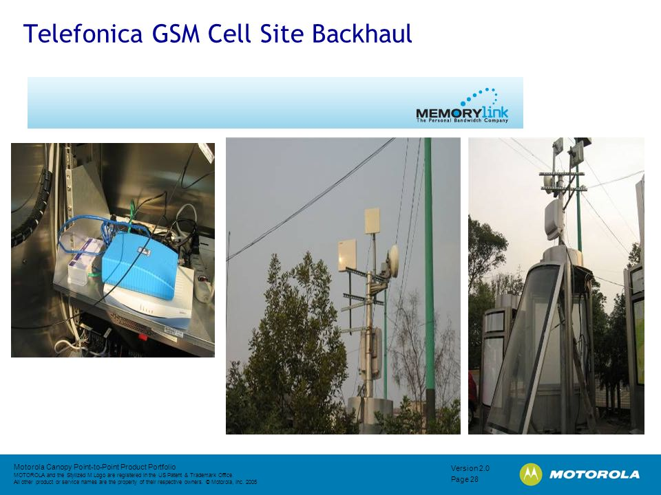 Telefonica GSM Cell Site Backhaul