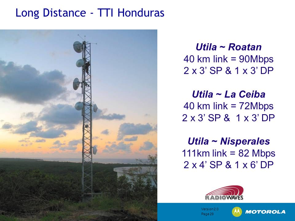 Long Distance - TTI Honduras