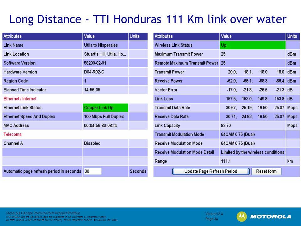 Long Distance - TTI Honduras 111 Km link over water