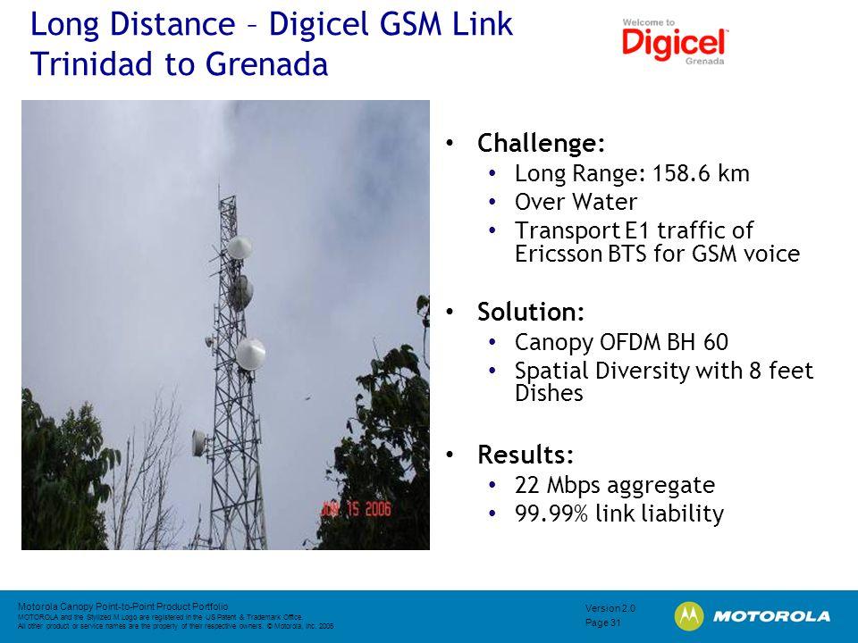Long Distance – Digicel GSM Link Trinidad to Grenada