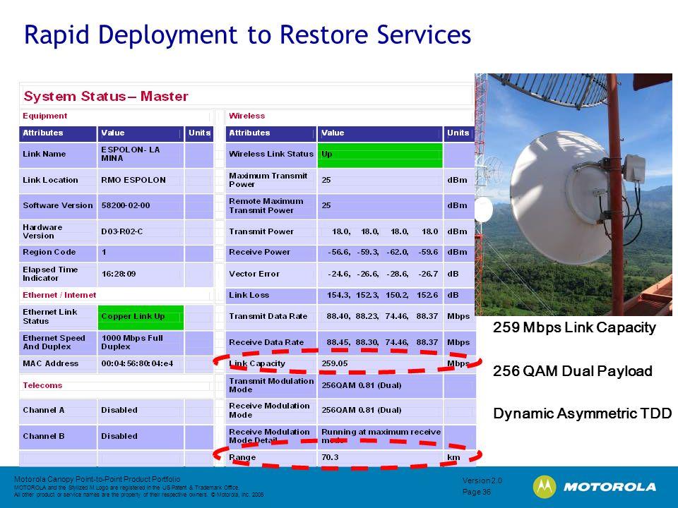 Rapid Deployment to Restore Services