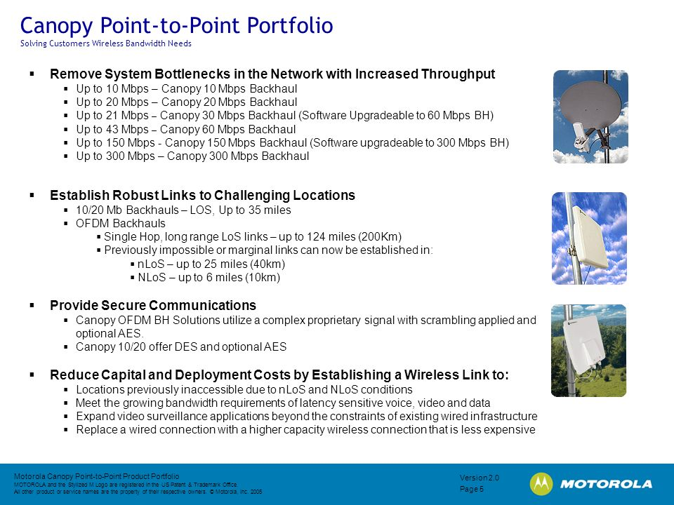 Canopy Point-to-Point Portfolio Solving Customers Wireless Bandwidth Needs