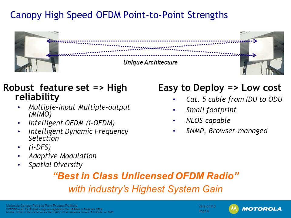 Canopy High Speed OFDM Point-to-Point Strengths