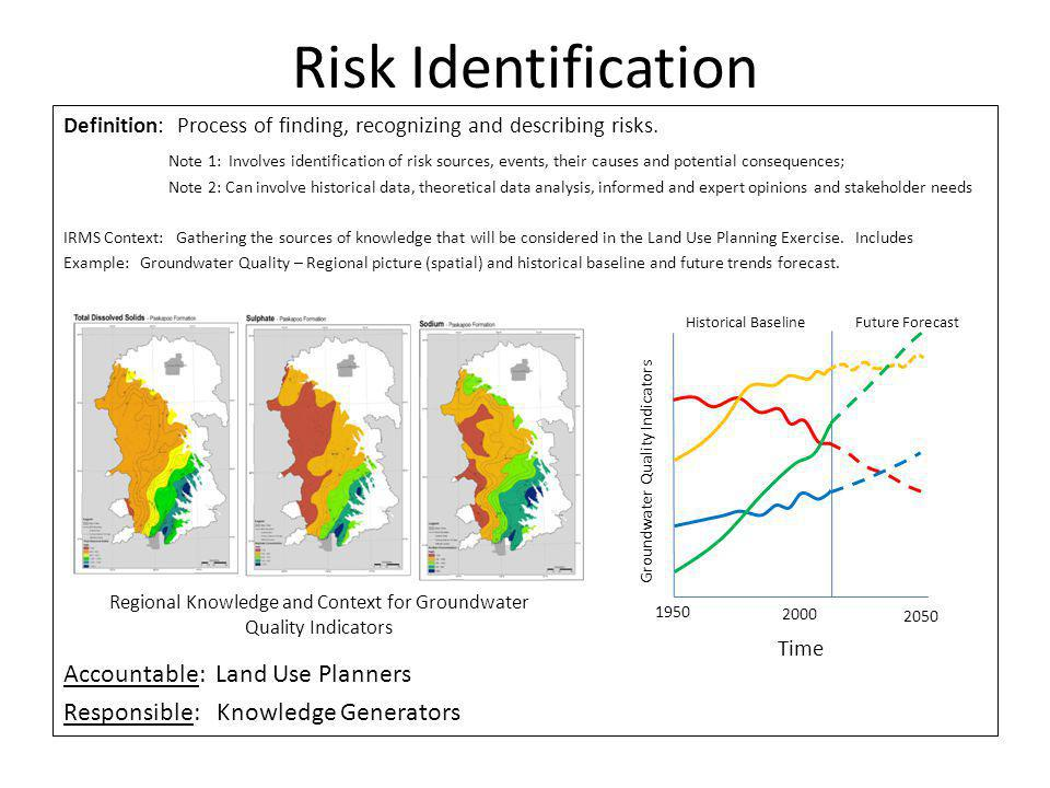 Risk Identification Accountable: Land Use Planners