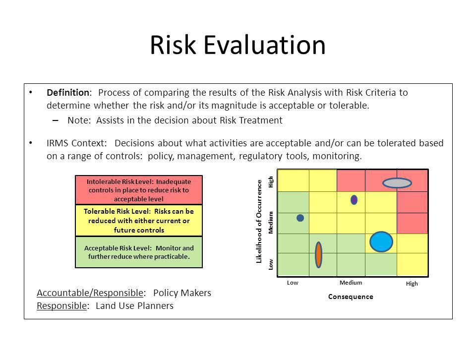 Risk Evaluation