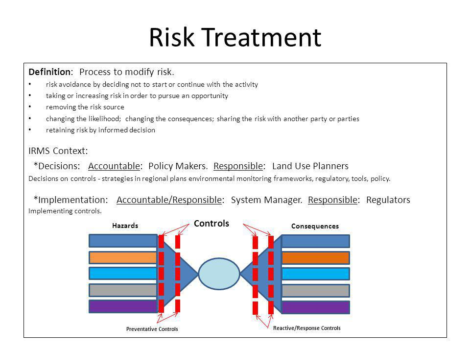 Risk Treatment Definition: Process to modify risk. IRMS Context: