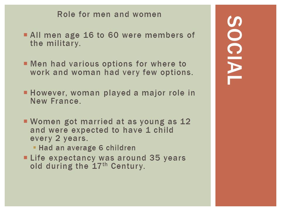 Social Role for men and women