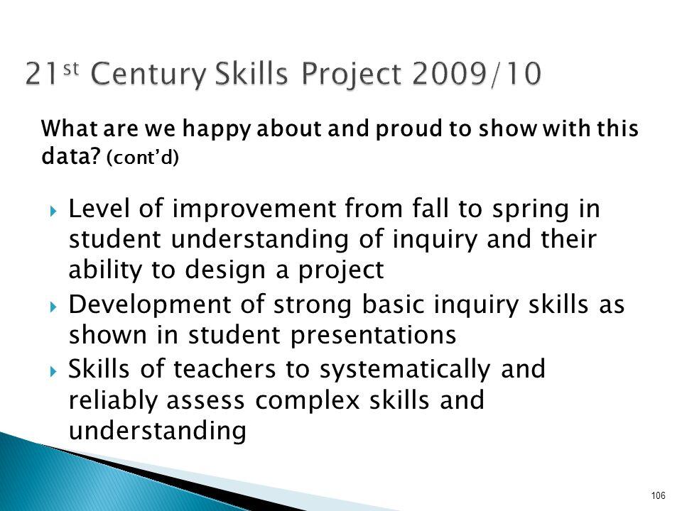 21st Century Skills Project 2009/10