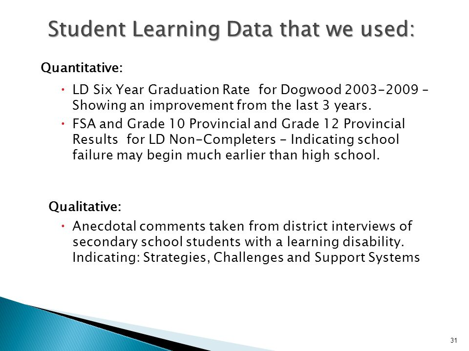 Student Learning Data that we used: