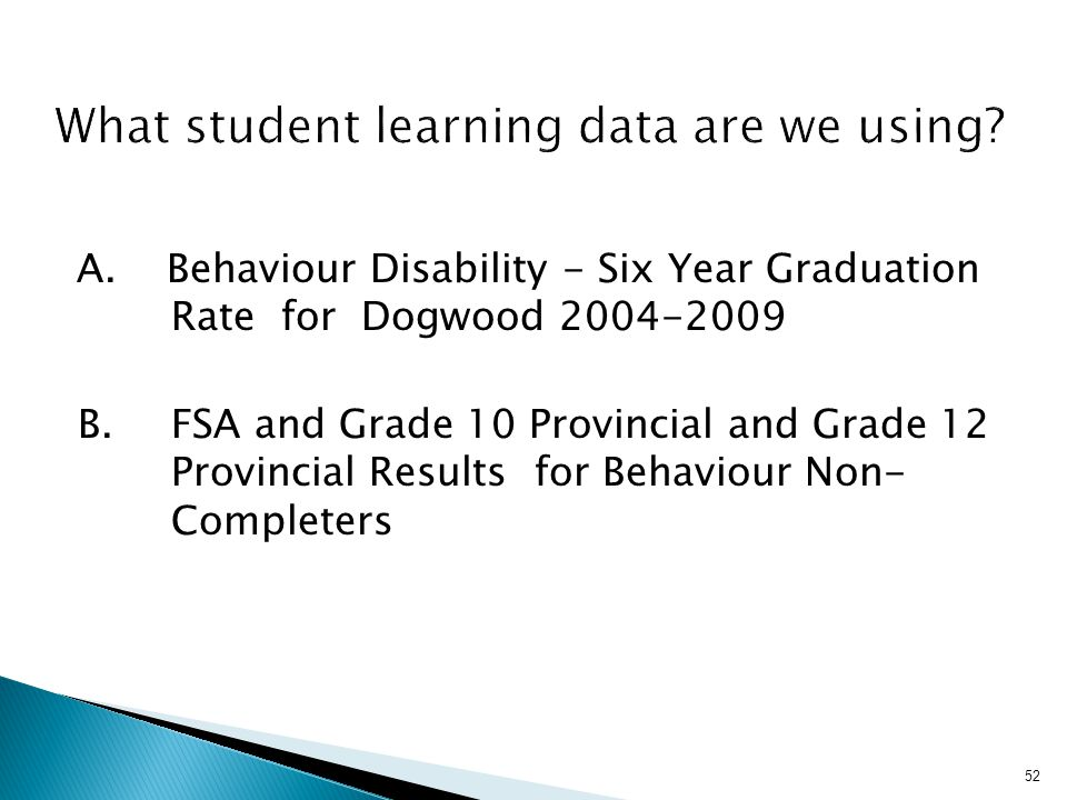 What student learning data are we using