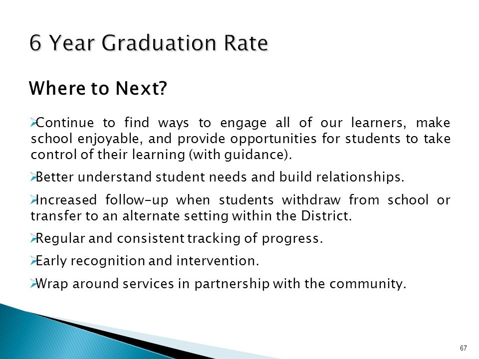 6 Year Graduation Rate Where to Next