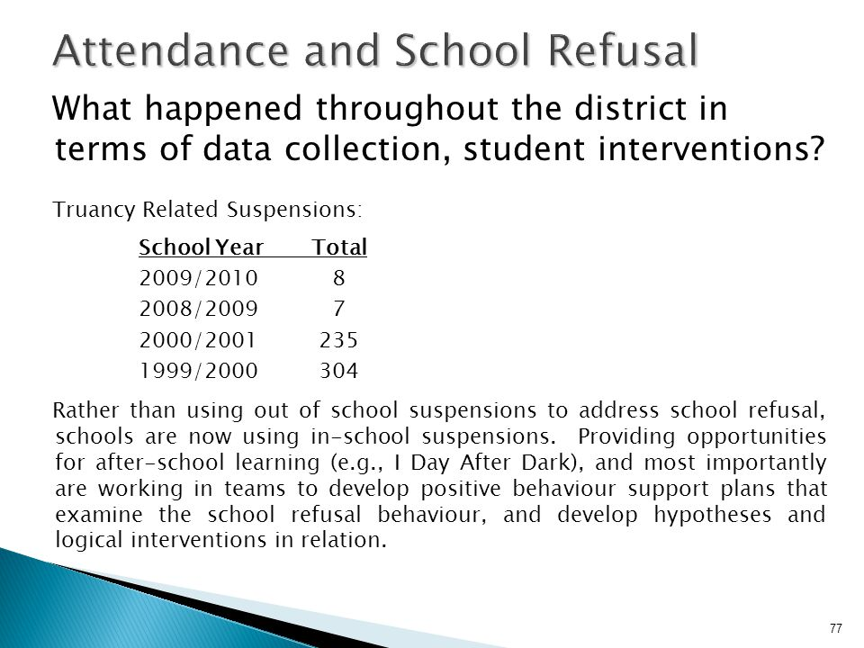 Attendance and School Refusal
