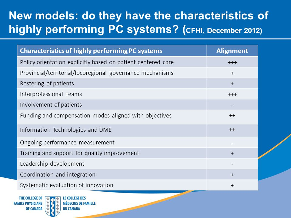 New models: do they have the characteristics of highly performing PC systems (CFHI, December 2012)