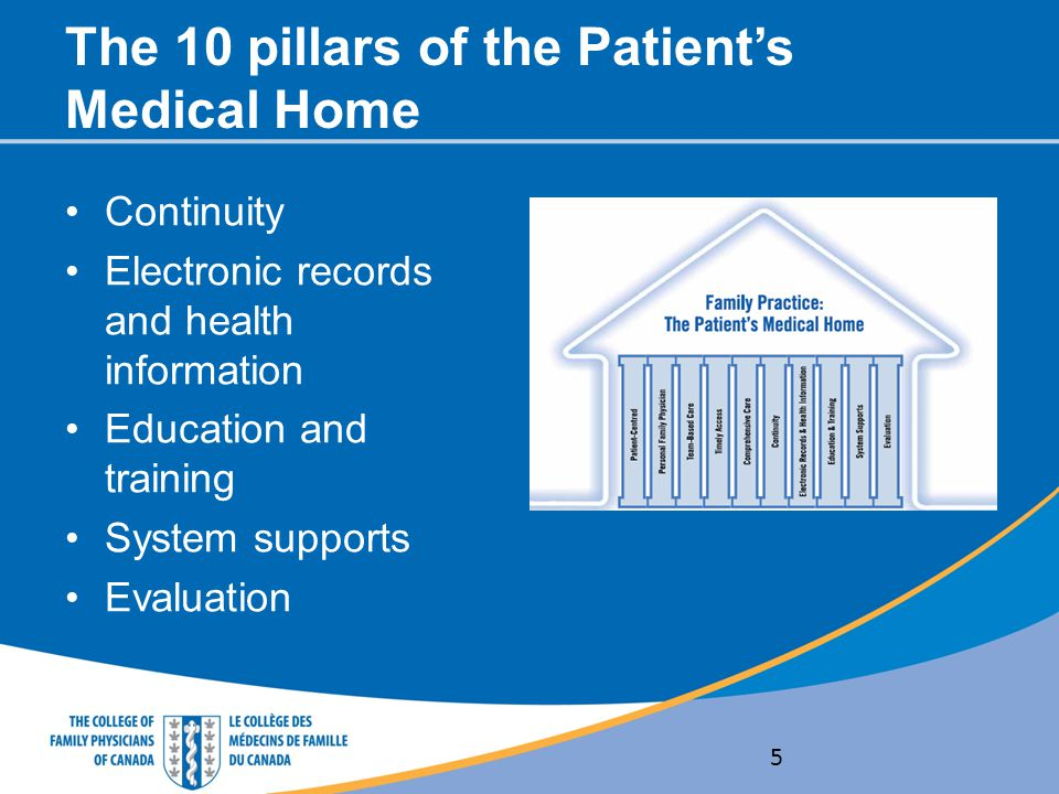 The 10 pillars of the Patient's Medical Home