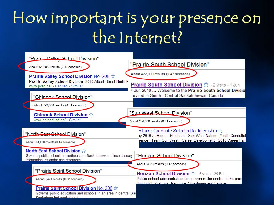 How important is your presence on the Internet
