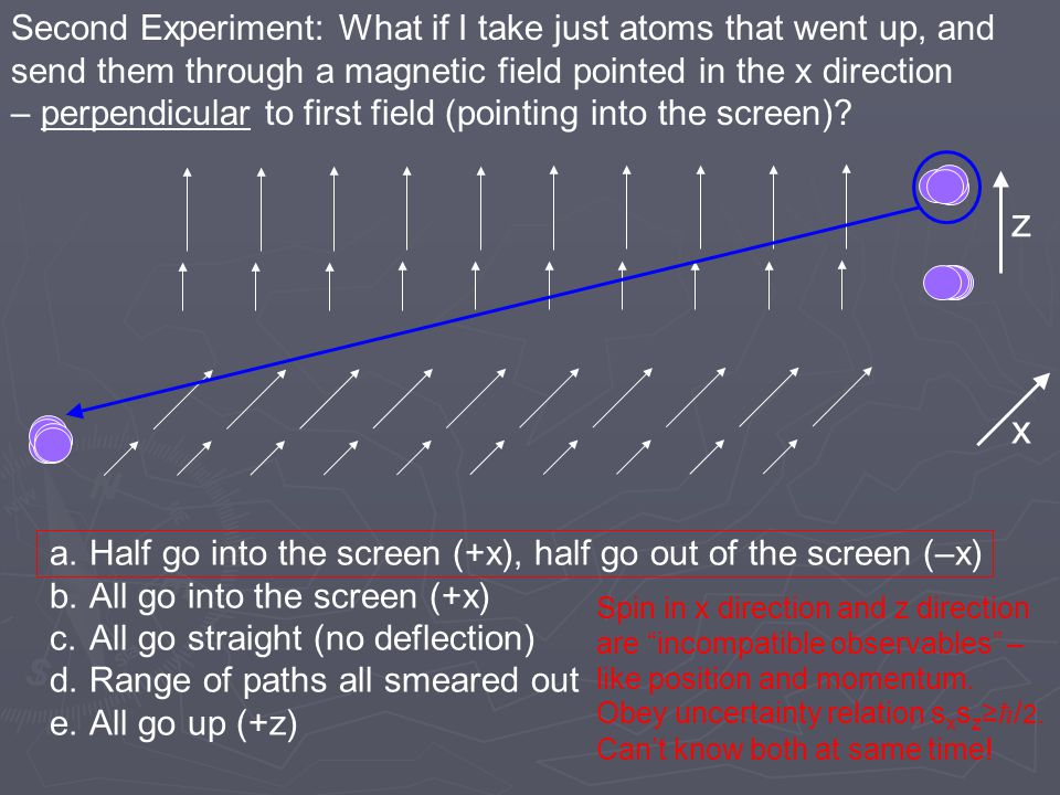 z x Second Experiment: What if I take just atoms that went up, and