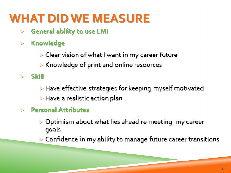 What did we Measure General ability to use LMI Knowledge