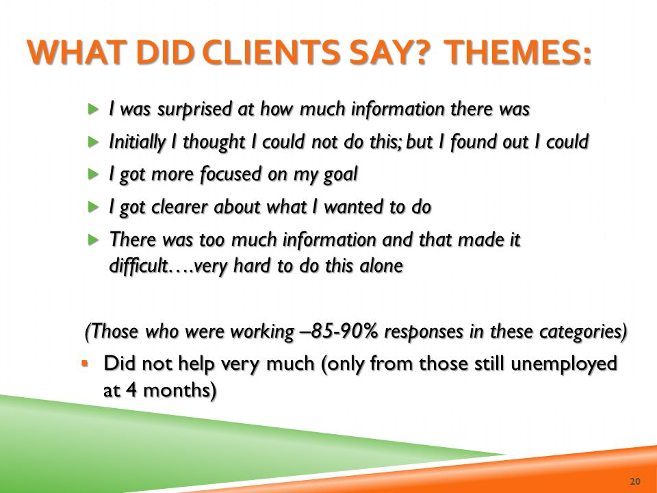 What did clients say Themes: