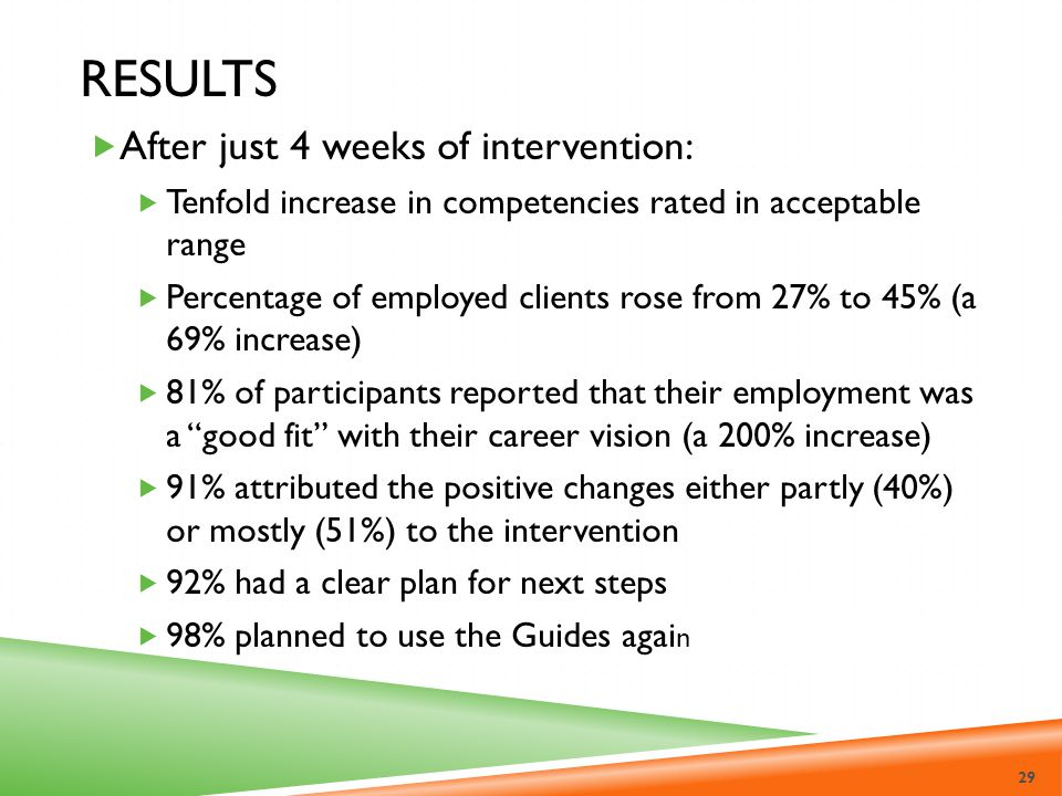 Results After just 4 weeks of intervention: