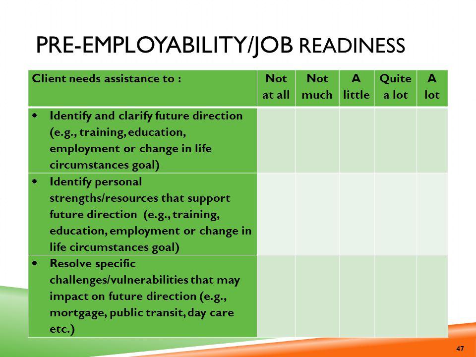 Pre-Employability/Job Readiness