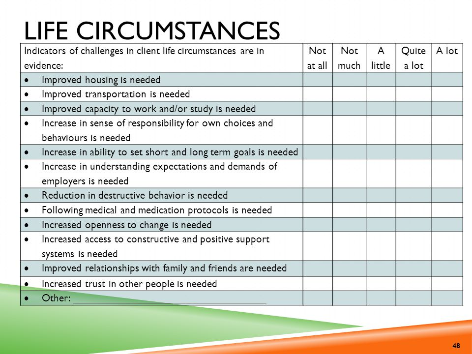 Life Circumstances Indicators of challenges in client life circumstances are in evidence: Not at all.