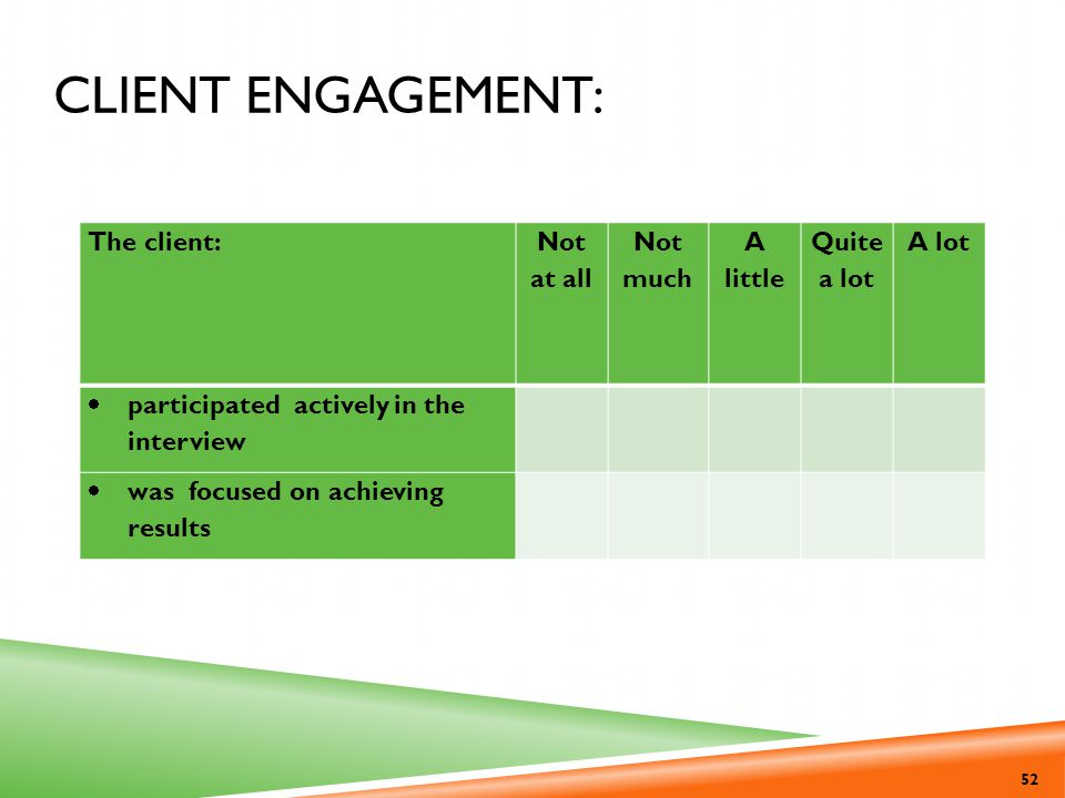 Client Engagement: The client: Not at all Not much A little