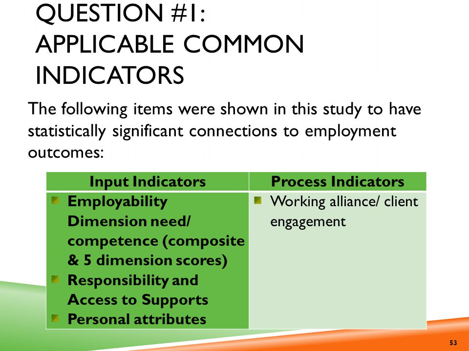 Question #1: Applicable Common Indicators