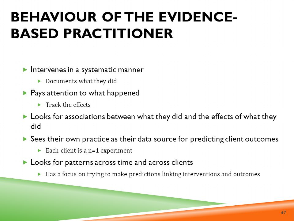 Behaviour of the Evidence-Based Practitioner