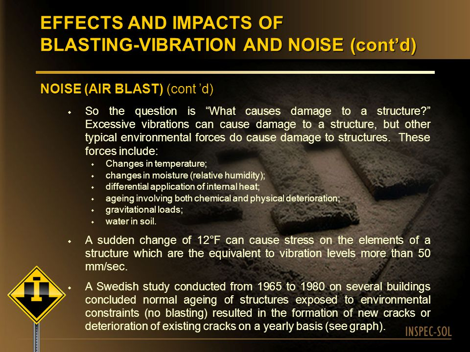 EFFECTS AND IMPACTS OF BLASTING-VIBRATION AND NOISE (cont'd)