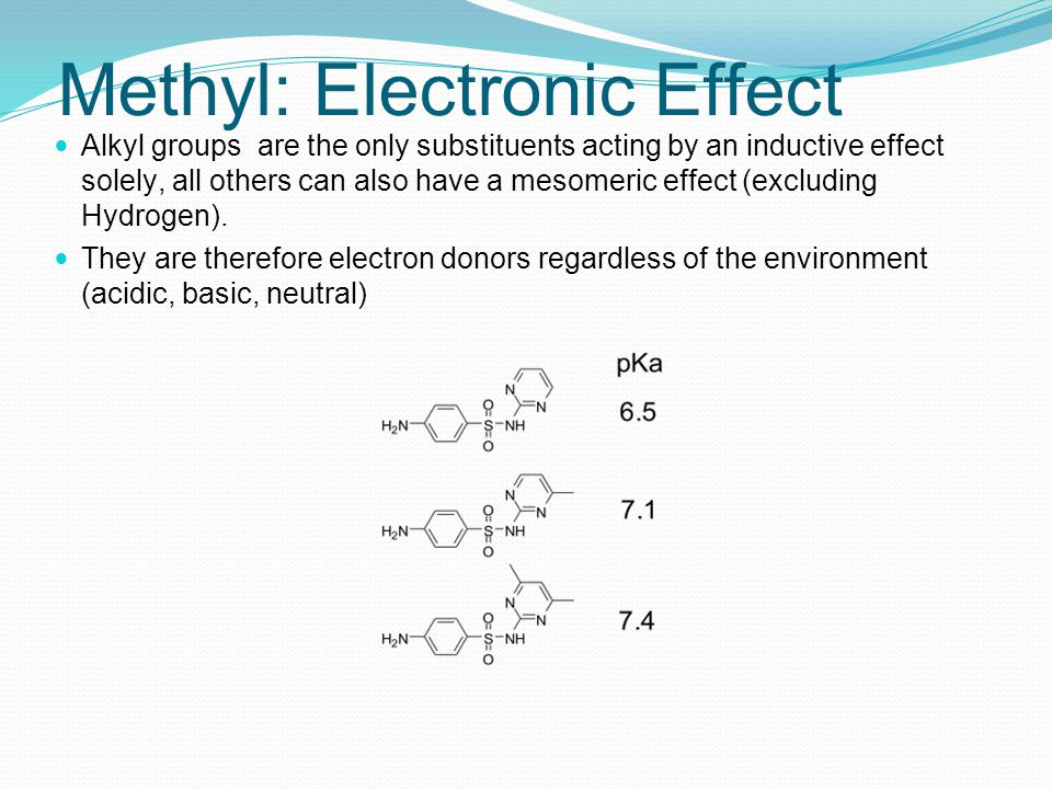 Methyl: Electronic Effect