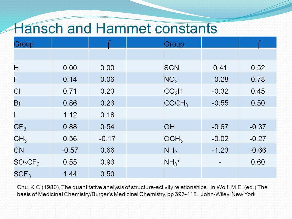 Hansch and Hammet constants