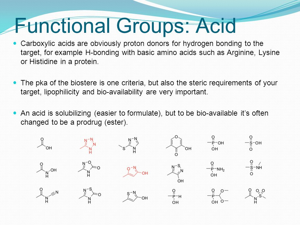 Functional Groups: Acid
