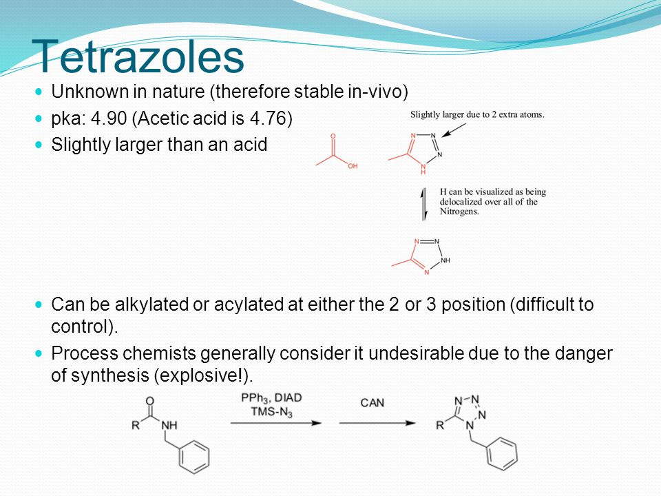 Tetrazoles Unknown in nature (therefore stable in-vivo)