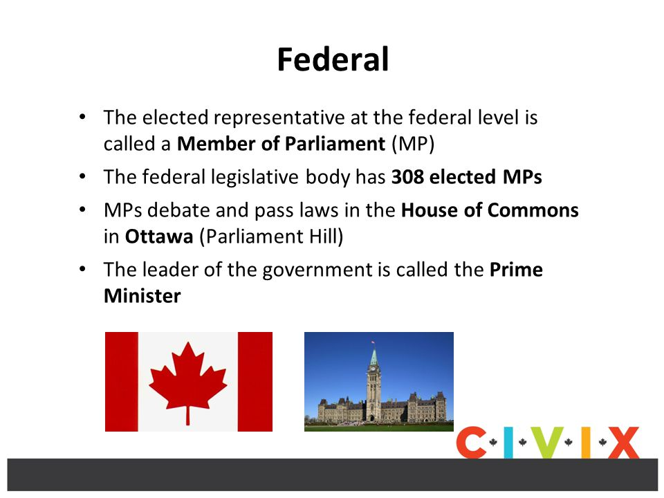 Federal The elected representative at the federal level is called a Member of Parliament (MP) The federal legislative body has 308 elected MPs.
