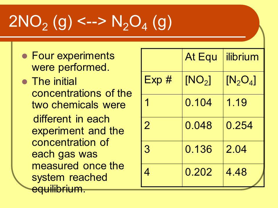 2NO2 (g) <--> N2O4 (g)