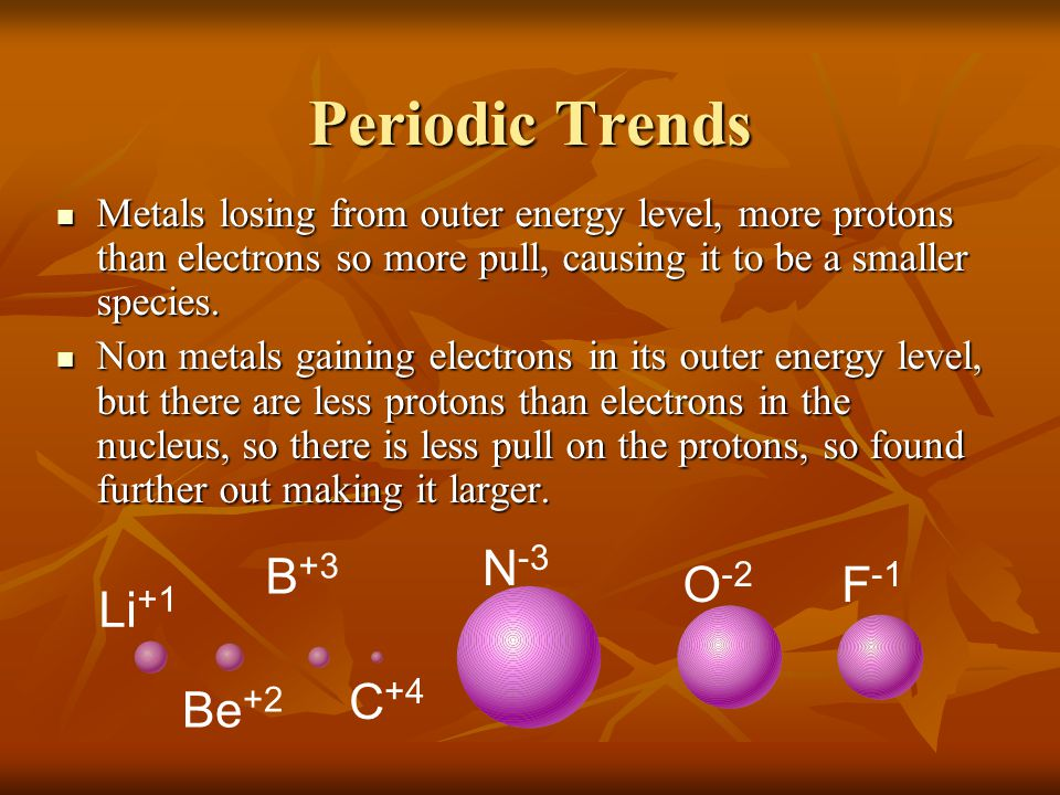 Periodic Trends N-3 B+3 O-2 F-1 Li+1 C+4 Be+2