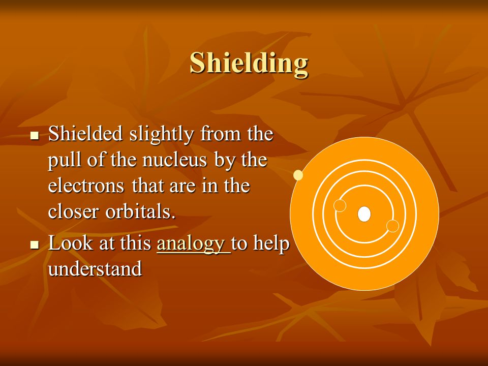 Shielding Shielded slightly from the pull of the nucleus by the electrons that are in the closer orbitals.