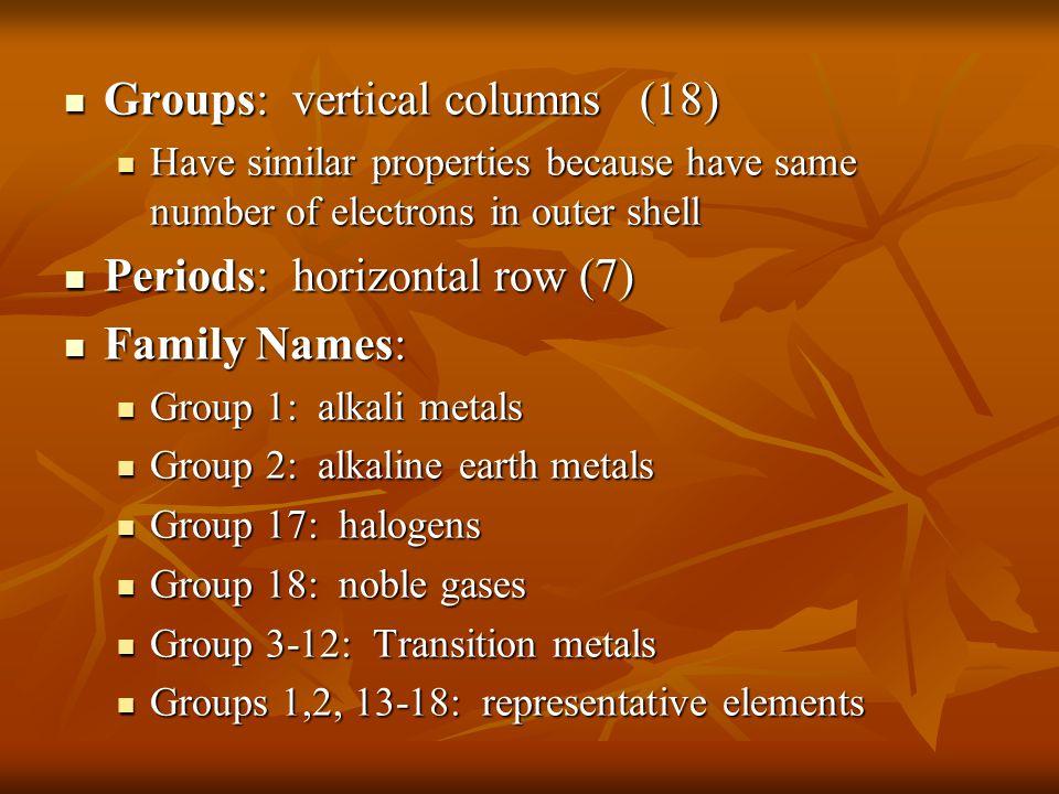 Groups: vertical columns (18)